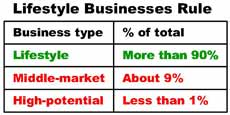 three_business_types_3.jpg
